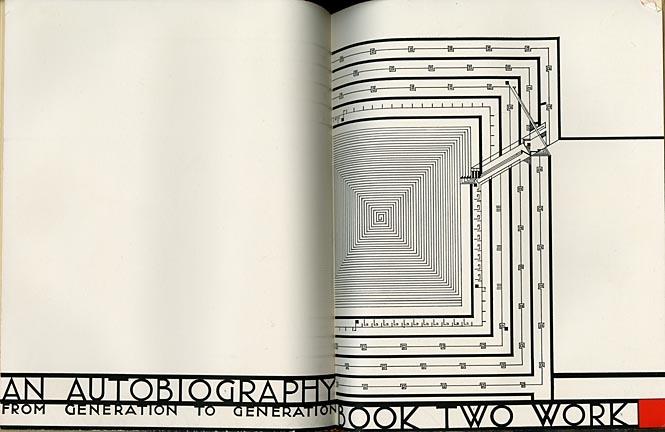 Frank Lloyd Wright: An Autobiography.  Frank Lloyd Wright.  London: Longman's, Green and Co., 1932.